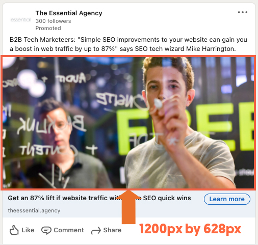 Best LinkedIn ad image sizes